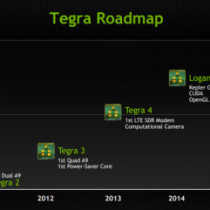tegra-roadmap