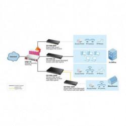 Zyxel GS1900-24 Gestito L2 Gigabit Ethernet (10/100/1000) Nero GS1900-24-EU0101F