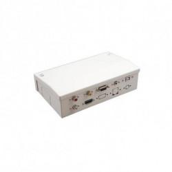 Traulux Schirmanschlusskasten für das interaktive Whiteboard AAYAPR0097 TS1770001HN HDMI VGA 3,5 mm Weiß